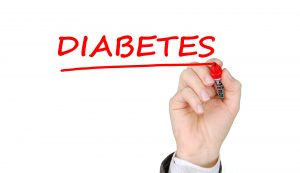 the word diabetes